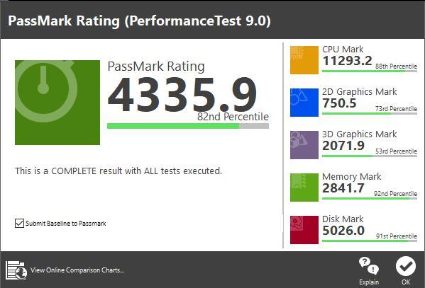 Intel「NUC8i5BEH」のベンチマーク結果(1)。