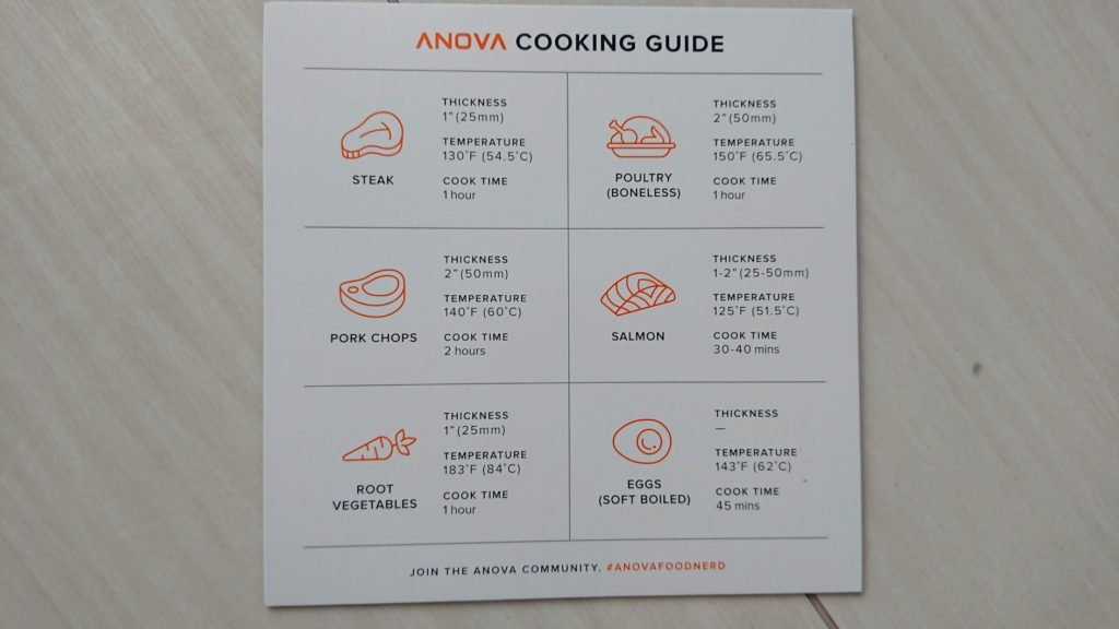 Anova Nanoのレシピ表。