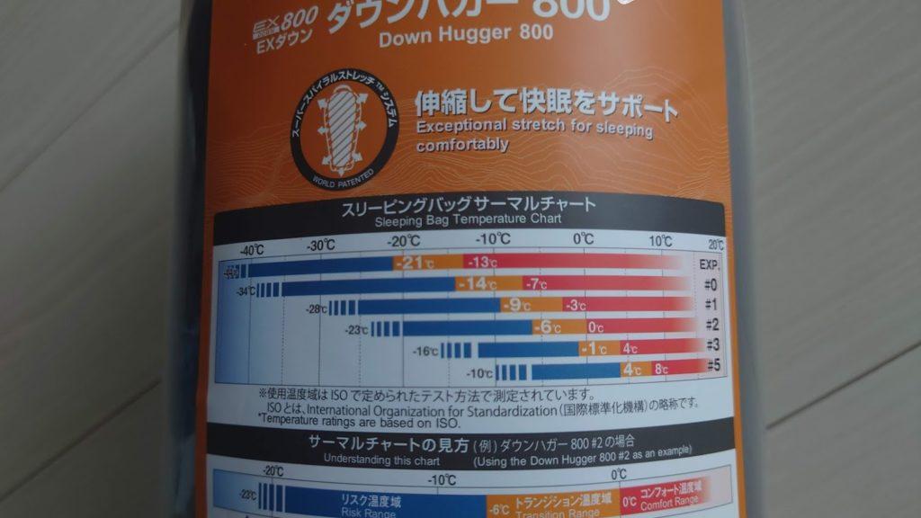 モンベル「ダウンハガー800#3」の快適温度域は4℃~。